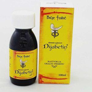 Dijabetin kapi